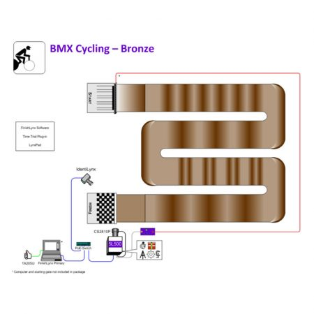 Bronze BMX Photo-finish Timing System