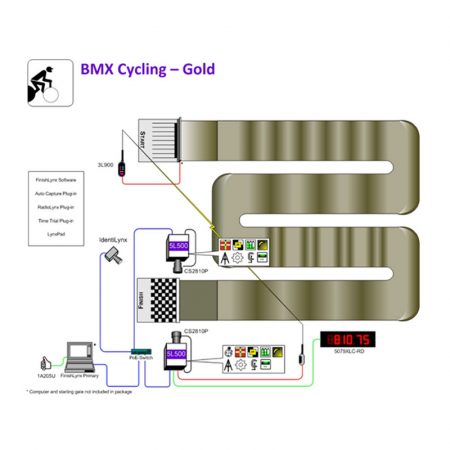 Gold BMX Photo-finish Timing System