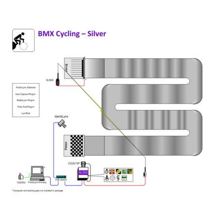 Silver BMX Photo-finish Timing System
