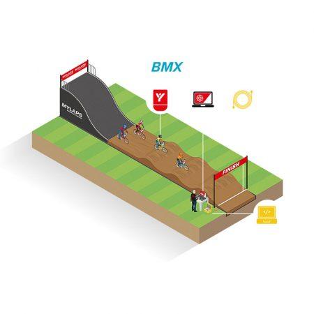 Transponder Timing System for BMX