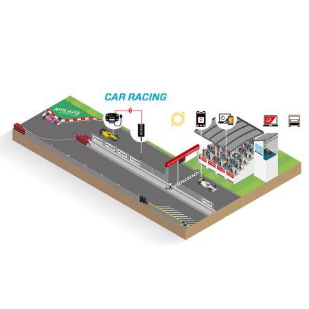 Mylaps Car Bike X2 Transponder Timing System for Car and Bike Racing