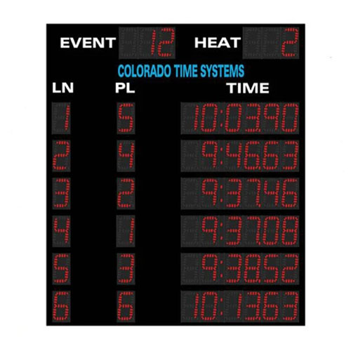 Colorado Time Systems Otter Scoreboard