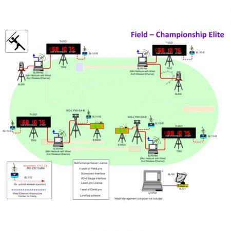 Athletics Field Championship Elite Package