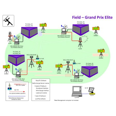 Athletics Field Grand Prix Elite Package