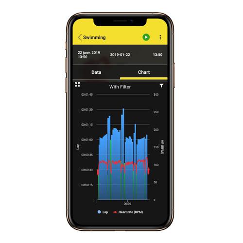 MyFreelap Swimming App - Phone