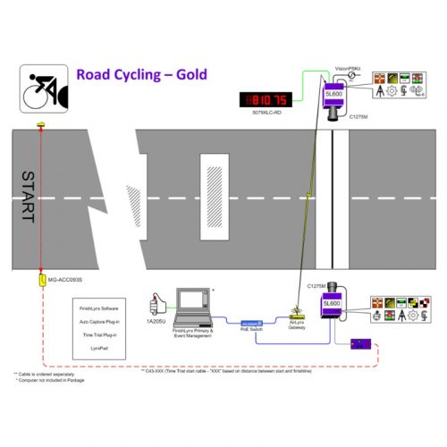 Gold Road Cycling Photo-finish Timing System