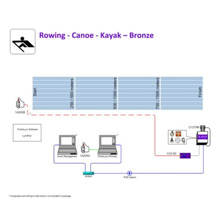 Bronze Rowing Timing System Package