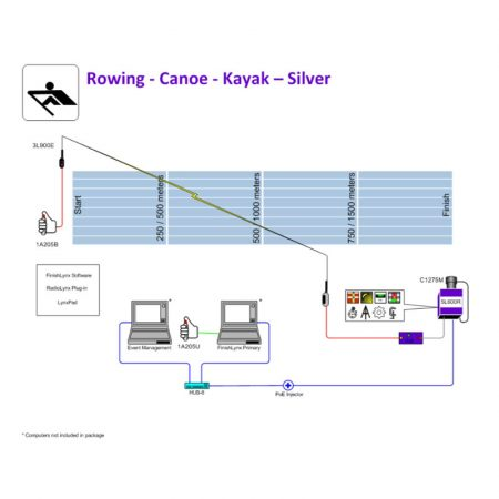 Silver Rowing Timing System Package
