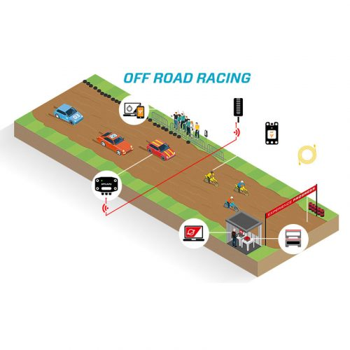 Mylaps MX X2 Transponder Timing System for Motocross
