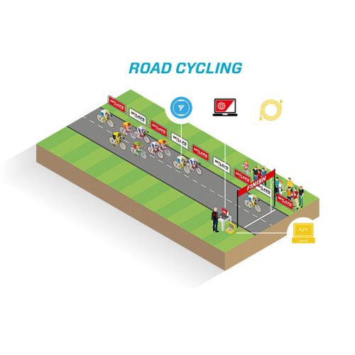 Transponder Timing System - Road Cycling