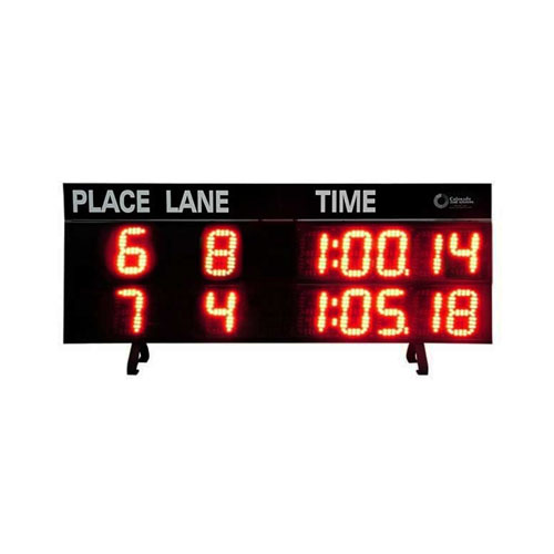 Colorado Portable LED Scoreboard