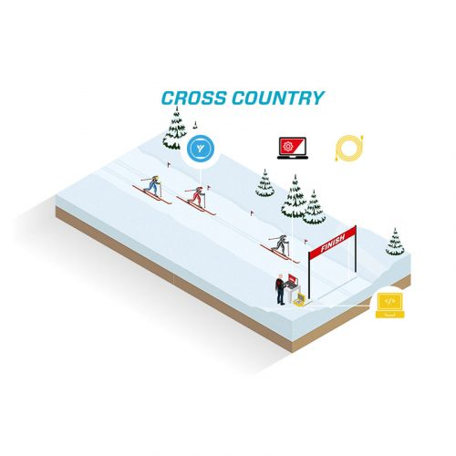 Transponder Timing System for Cross-country Skiing