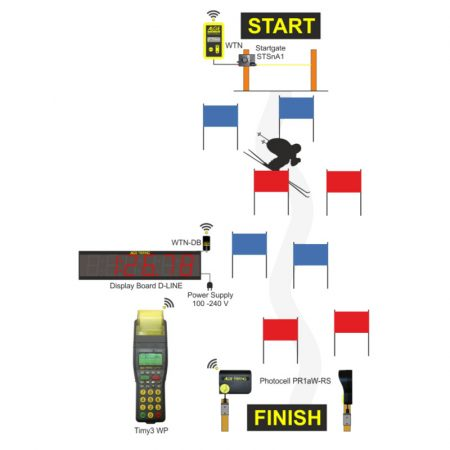 Beam Timing System for Downhill Skiing