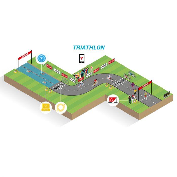 Transponder Timing System for Triathlon